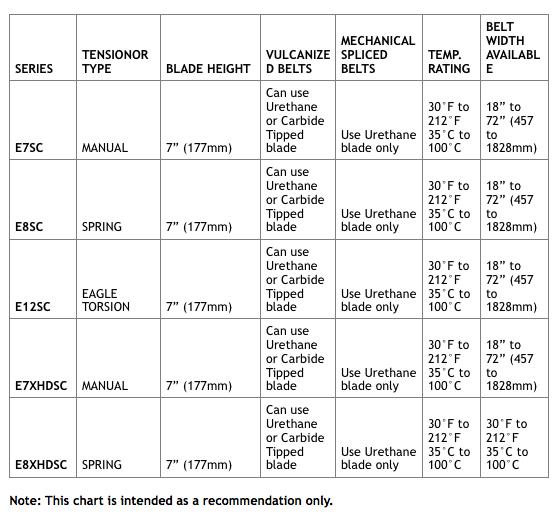 selection-chart-2